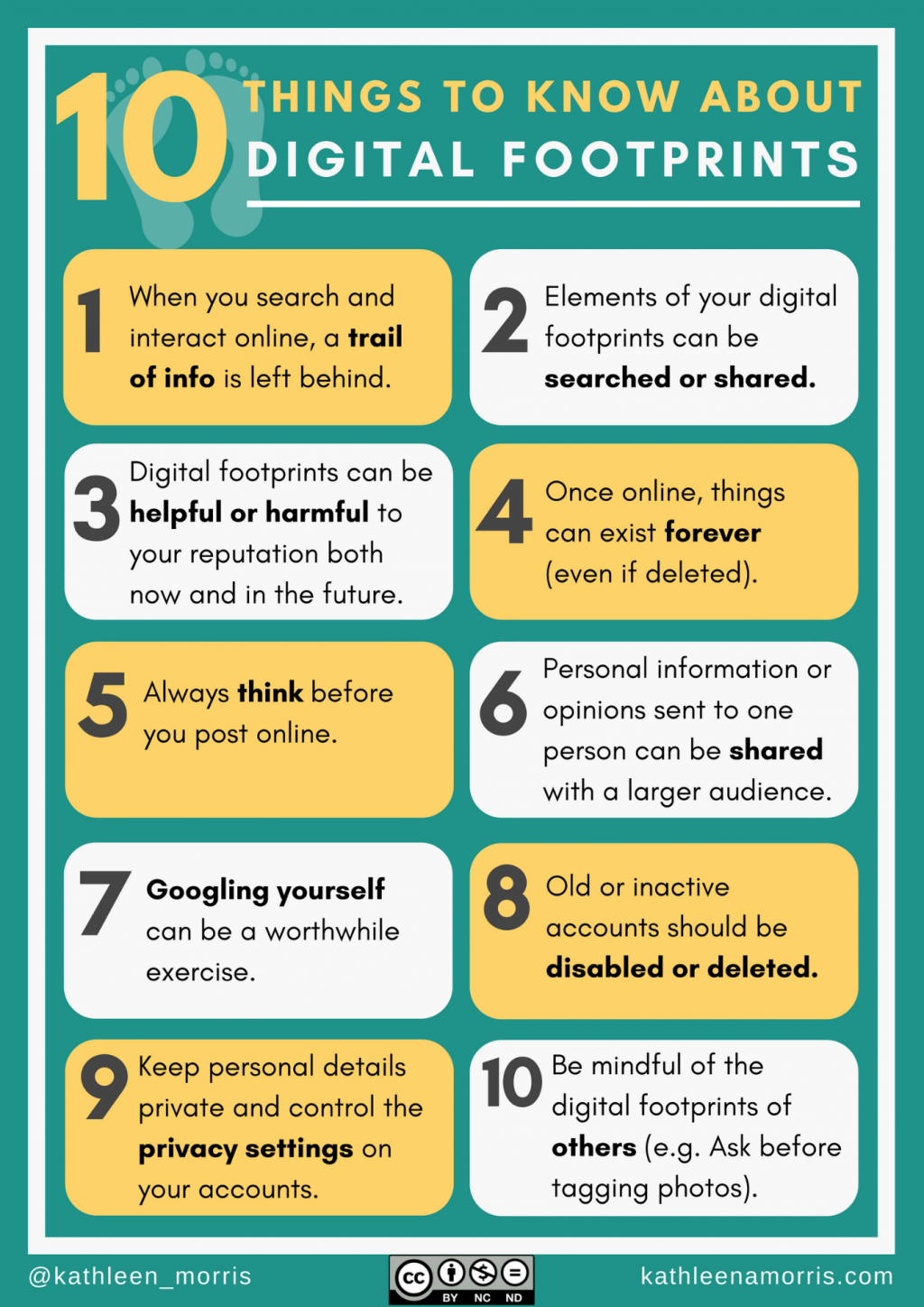 10 things to know about digital footprints
