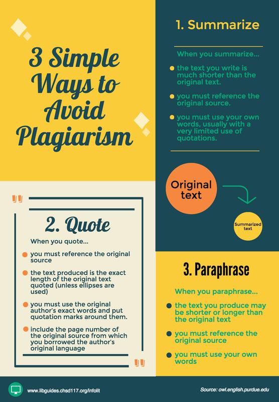 3 Simple Ways to Avoid Plagiarism