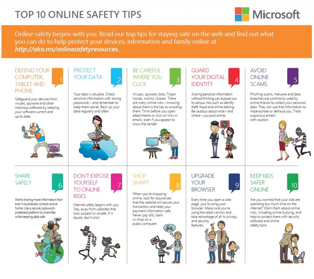 Top Ten Online Safety Tips